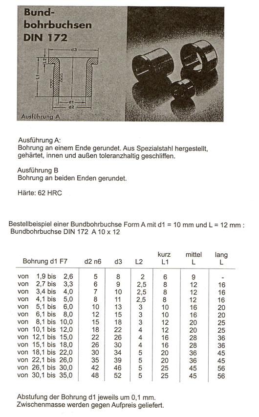 bohrbuchsen 172