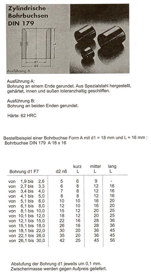 bohrbuchsen 179